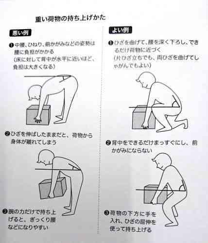 重い荷物の持ち上げ方3